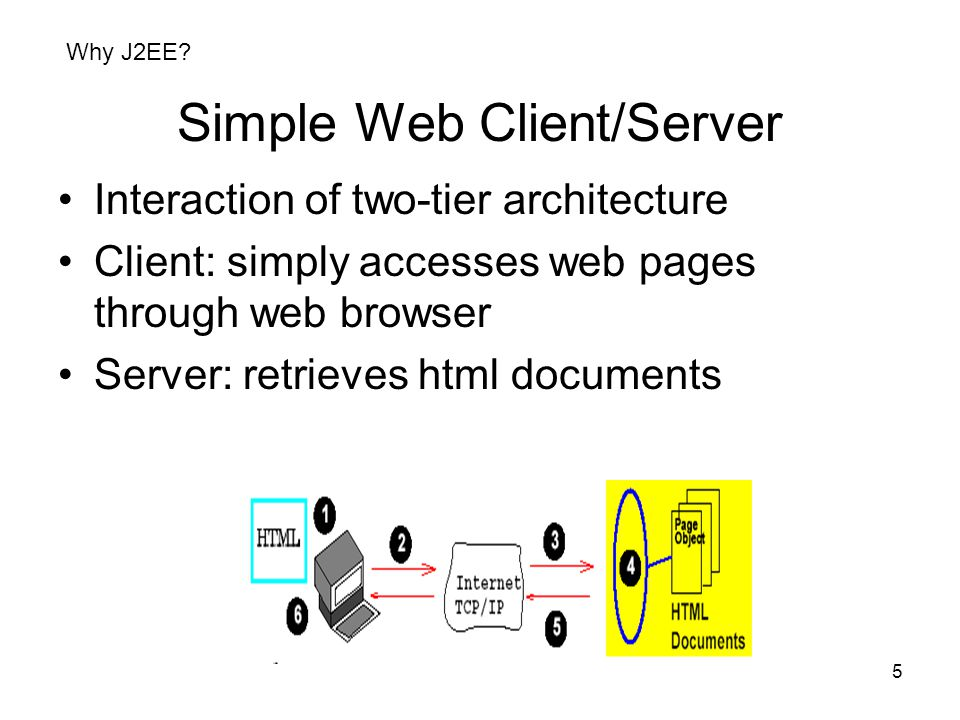 Simple Web Client/Server