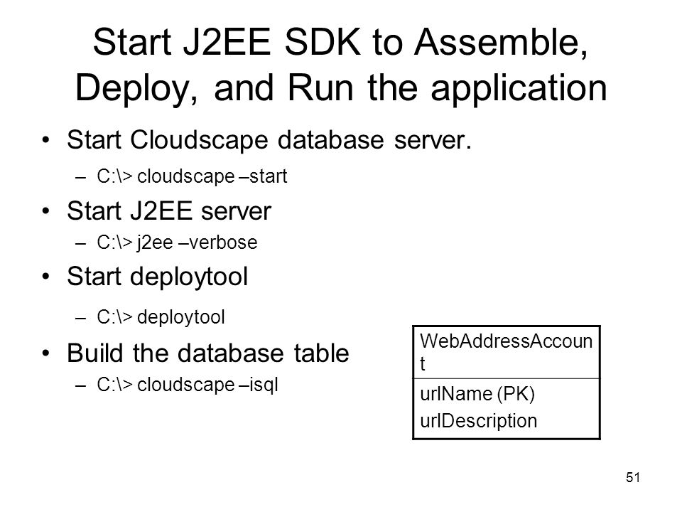 Start J2EE SDK to Assemble, Deploy, and Run the application