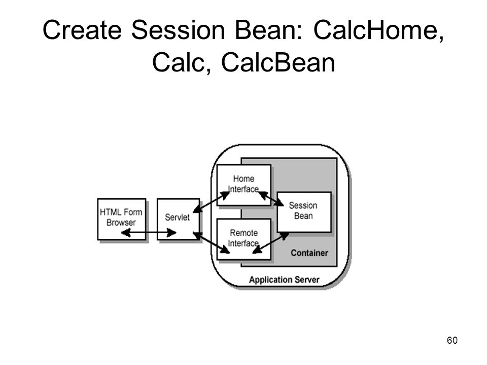 Create Session Bean: CalcHome, Calc, CalcBean