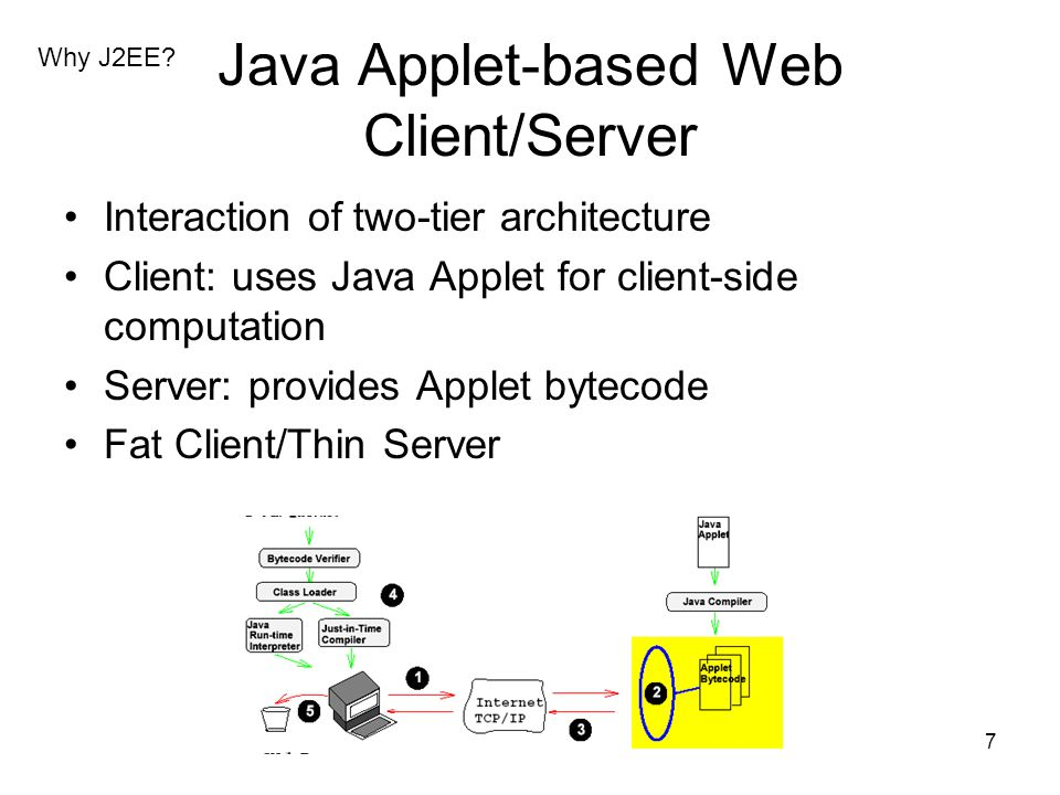 Java Applet-based Web Client/Server