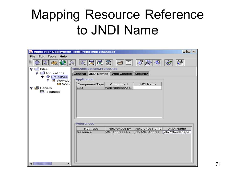 Mapping Resource Reference to JNDI Name