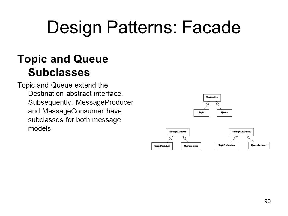 Design Patterns: Facade