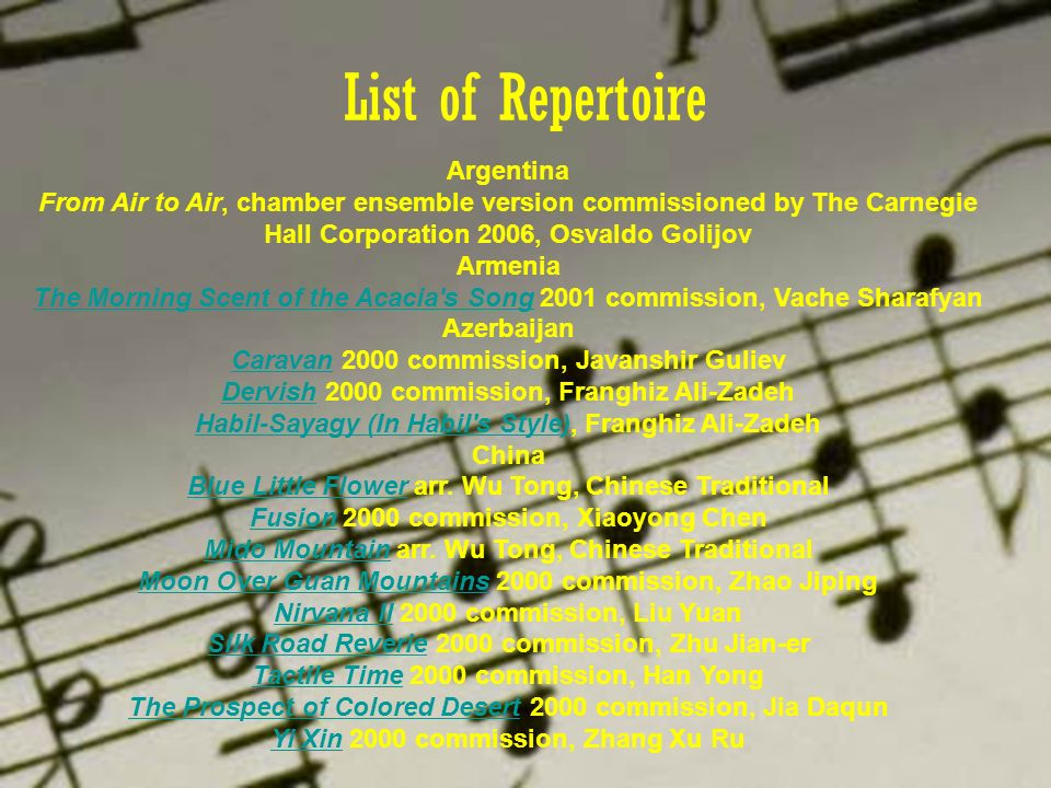 List of Repertoire Argentina