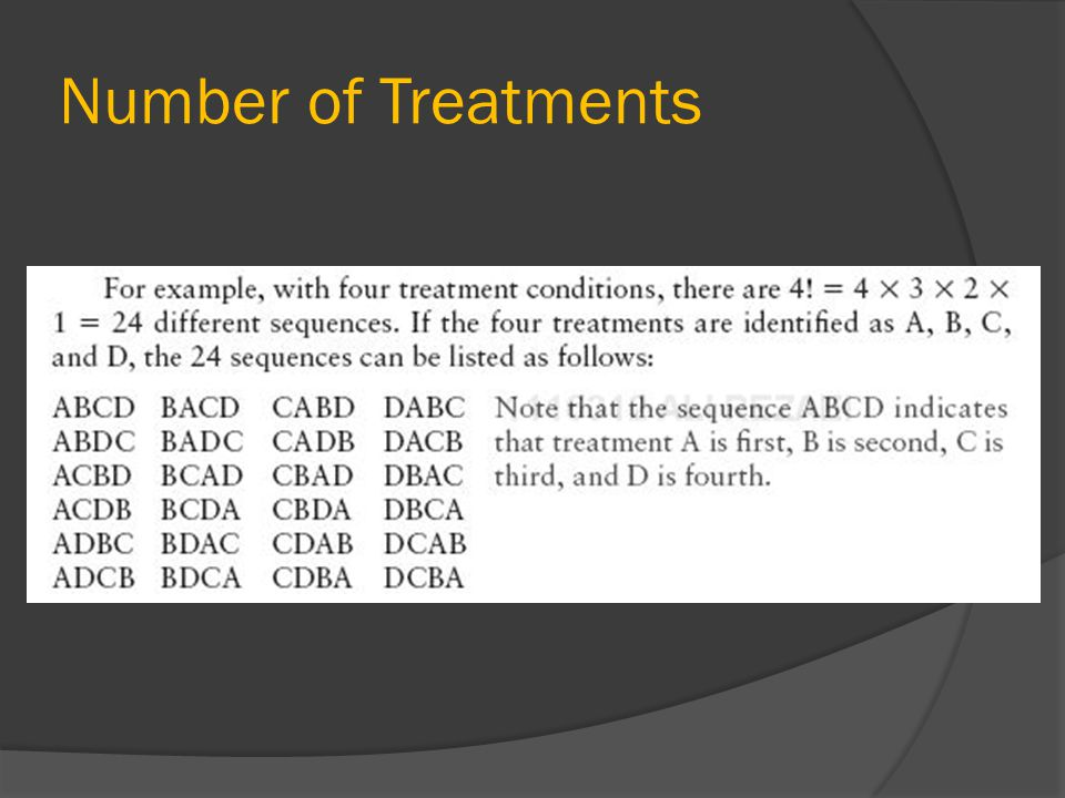 Number of Treatments