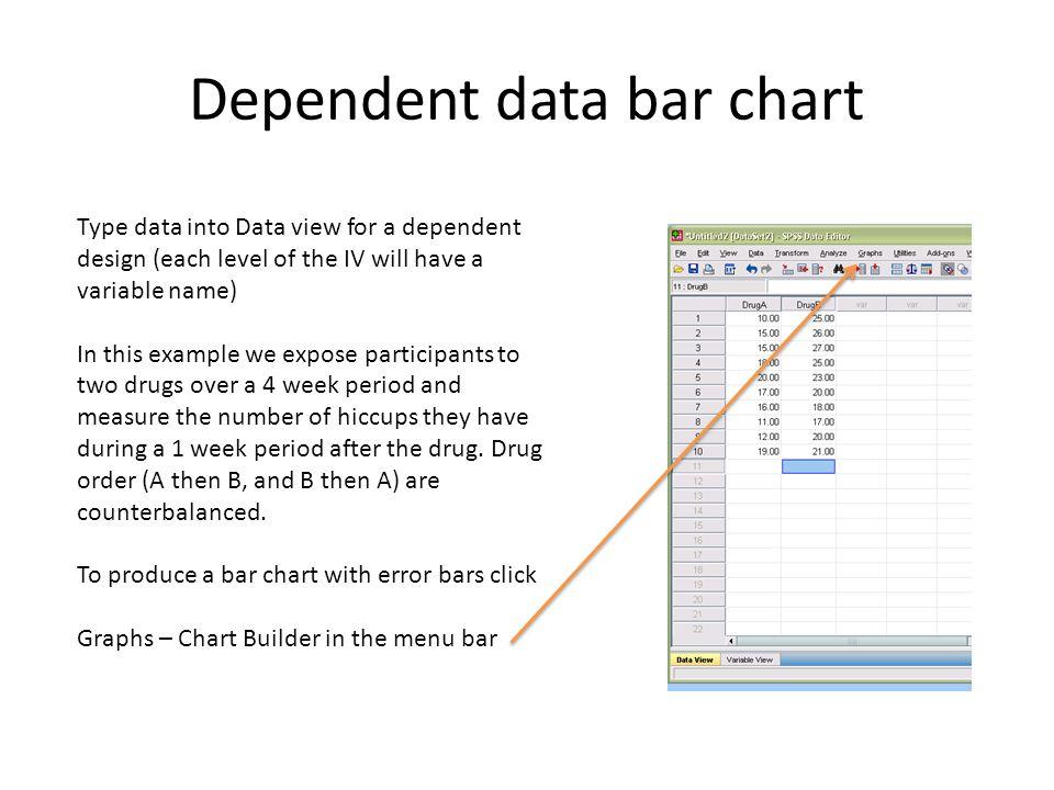 Dependent data bar chart
