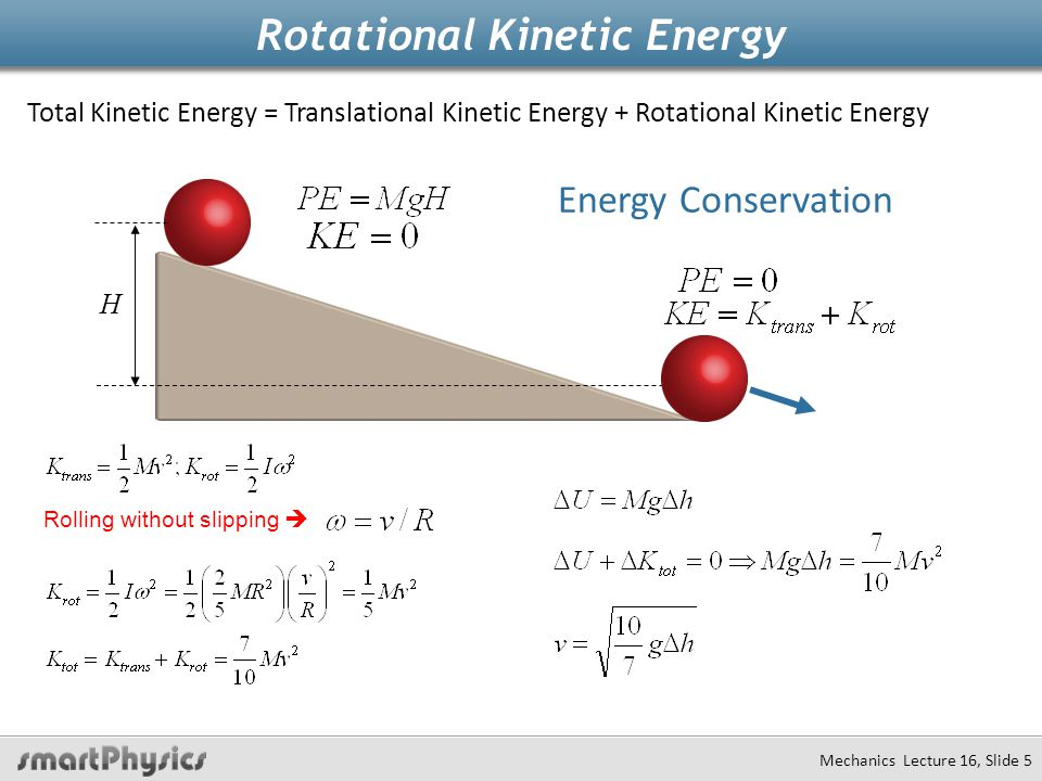 Translational Kinetic Energy Formula Classical Mechanics Le...