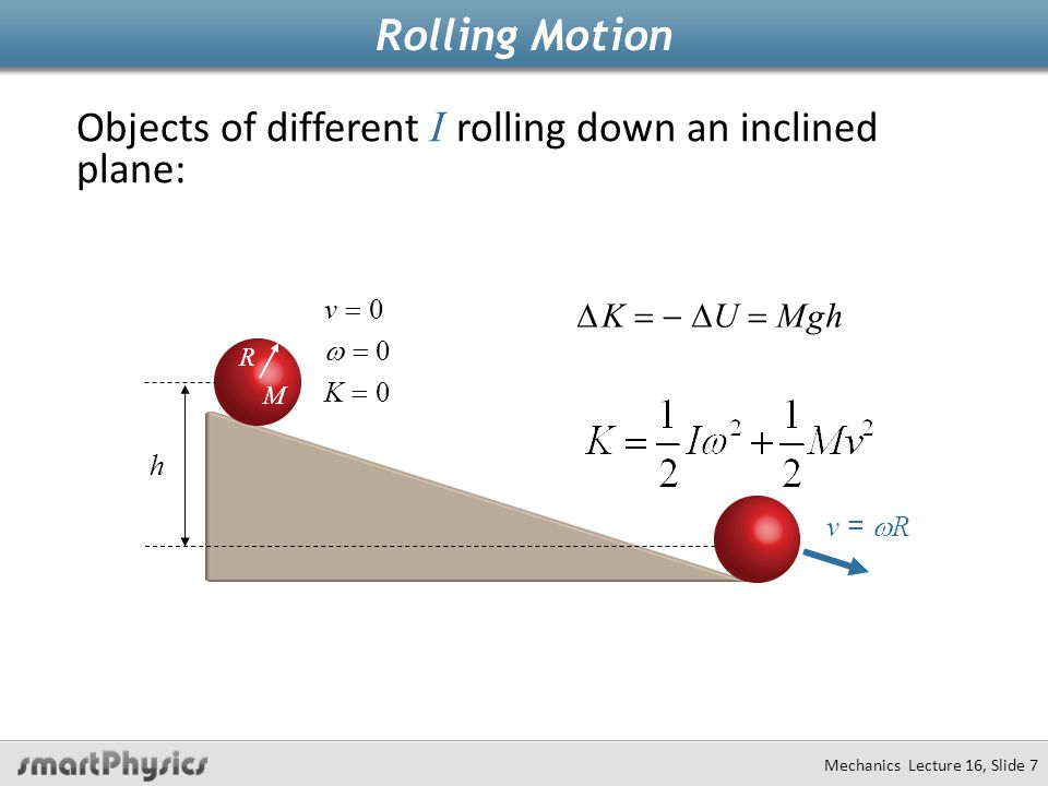 Objects of different I rolling down an inclined plane: