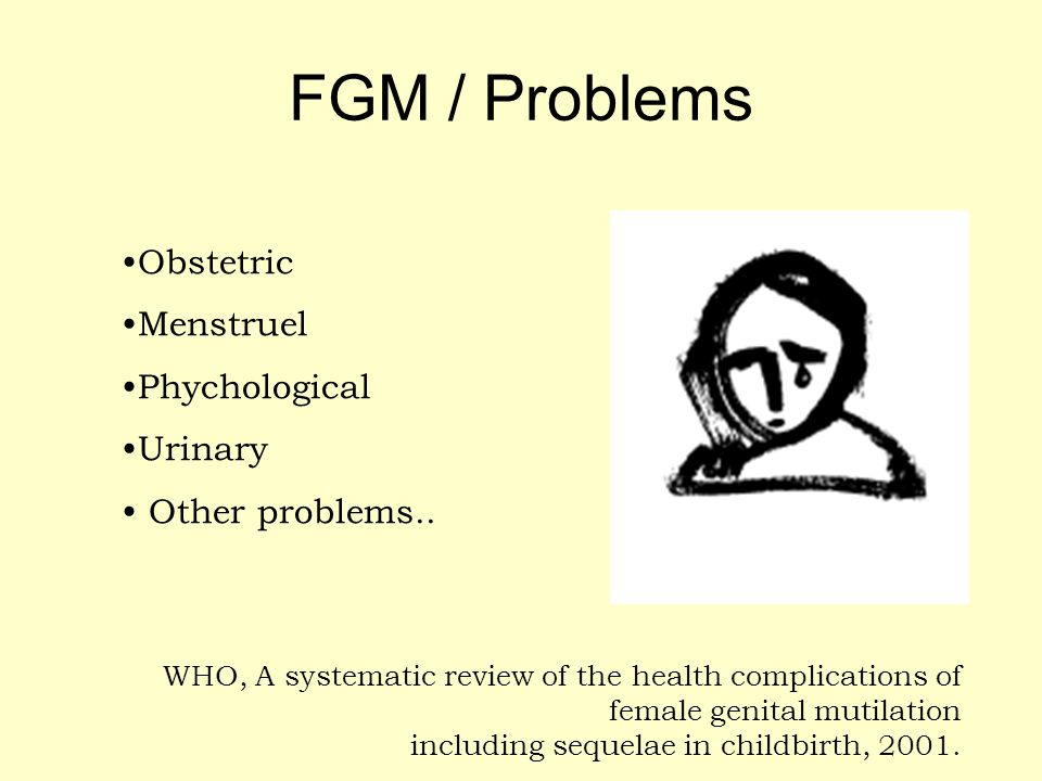 FGM / Problems Obstetric Menstruel Phychological Urinary