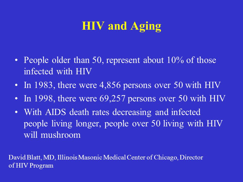 HIV and Aging People older than 50, represent about 10% of those infected with HIV. In 1983, there were 4,856 persons over 50 with HIV.