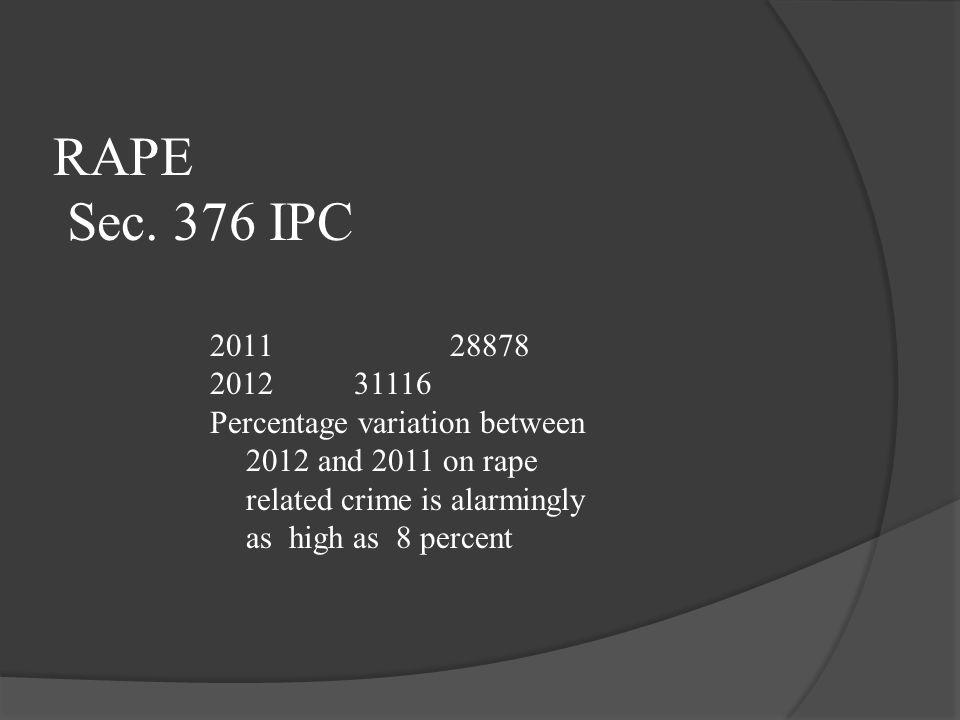 RAPE Sec. 376 IPC 28878. 31116.