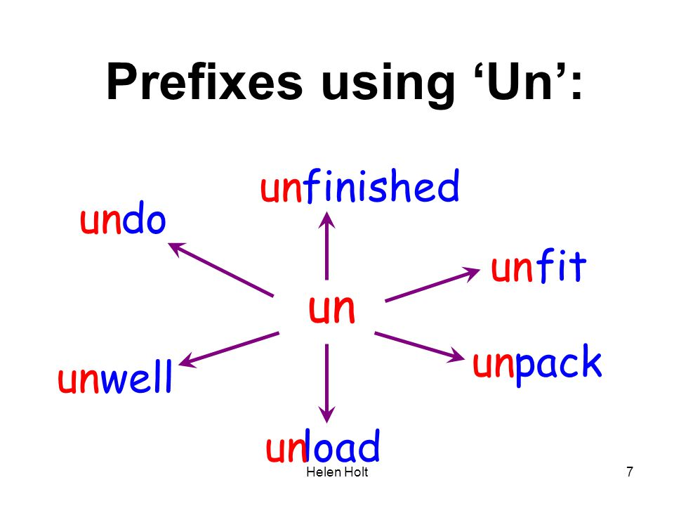 Prefixes using 'Un': un un finished un do un fit un pack un well un