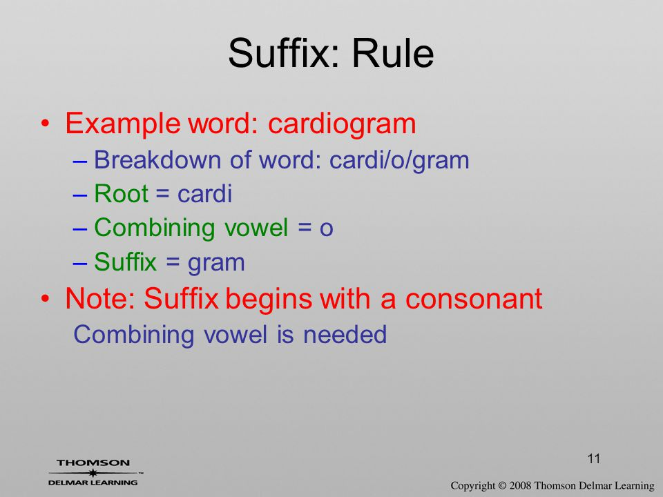 Suffix: Rule Example word: cardiogram