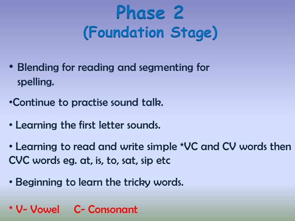 Phase 2 (Foundation Stage) Blending for reading and segmenting for