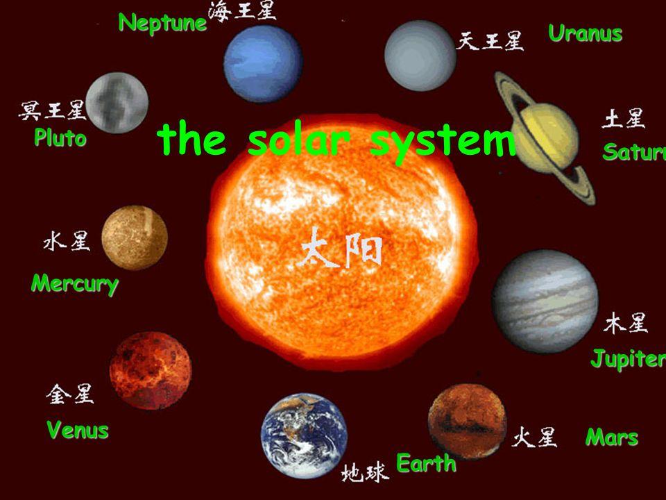 the solar system Neptune Uranus Pluto Saturn Mercury Jupiter Venus