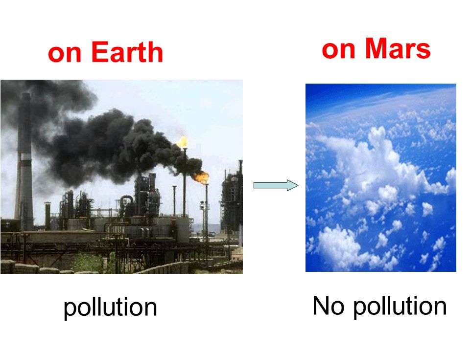 on Mars on Earth pollution No pollution