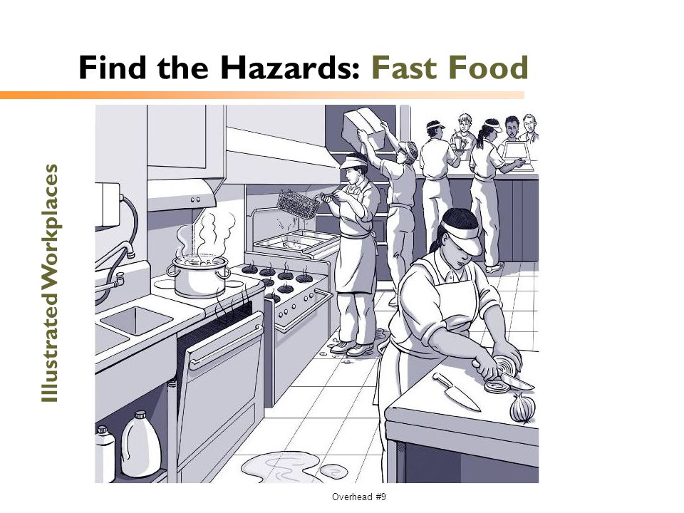 Find the Hazards: Fast Food