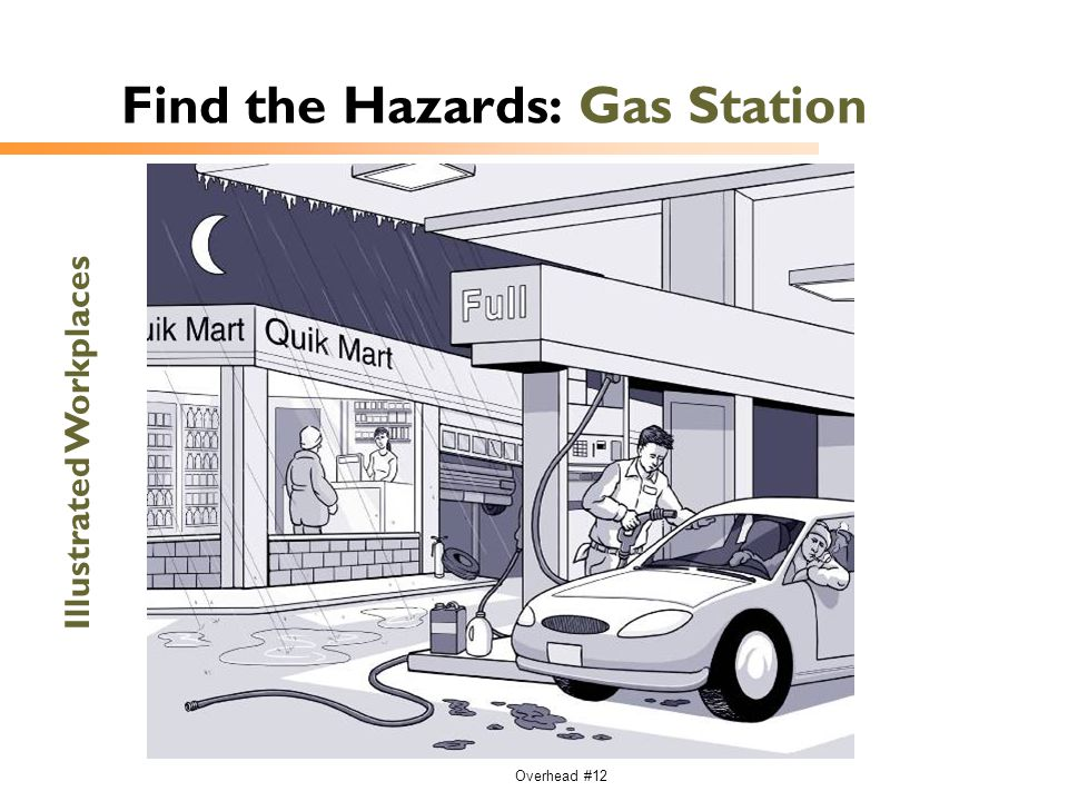 Find the Hazards: Gas Station