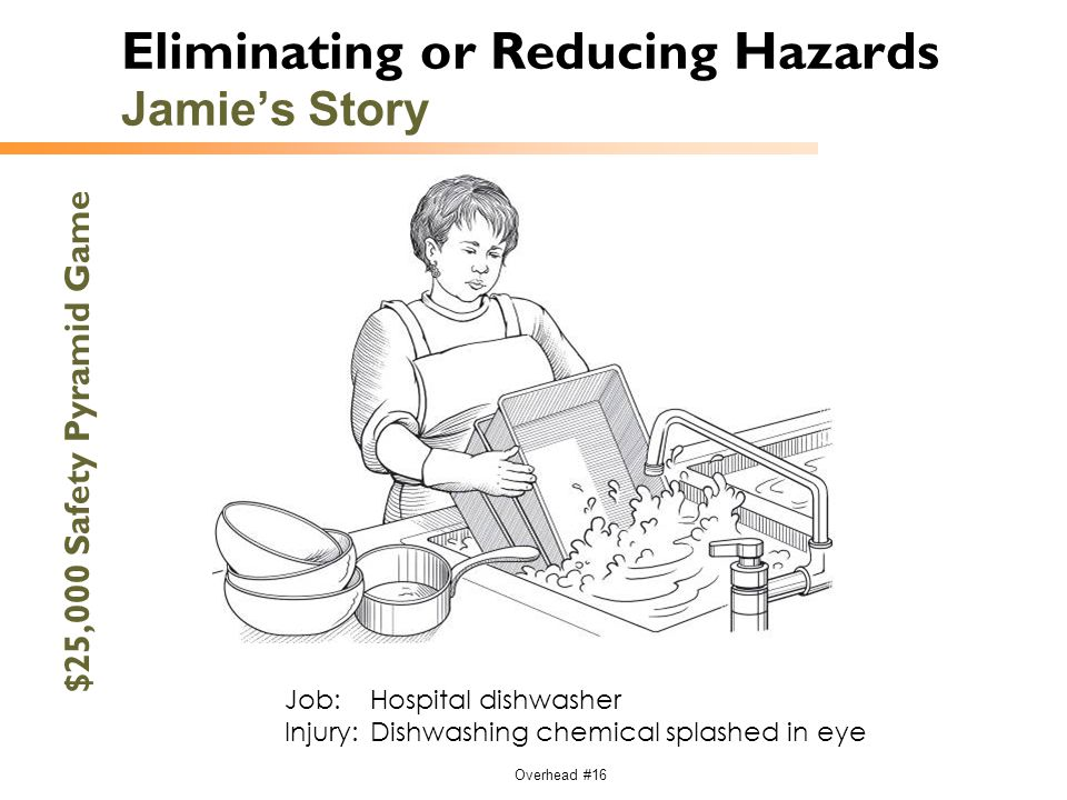 Eliminating or Reducing Hazards Jamie's Story