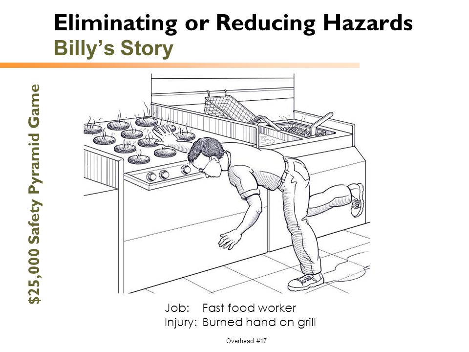 Eliminating or Reducing Hazards Billy's Story