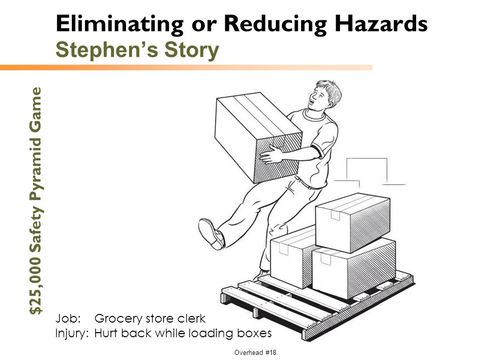 Eliminating or Reducing Hazards Stephen's Story