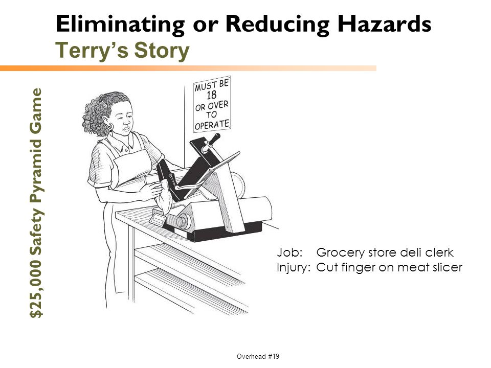 Eliminating or Reducing Hazards Terry's Story