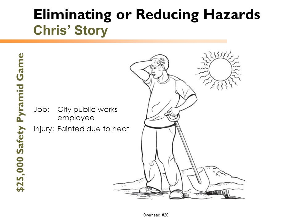 Eliminating or Reducing Hazards Chris' Story