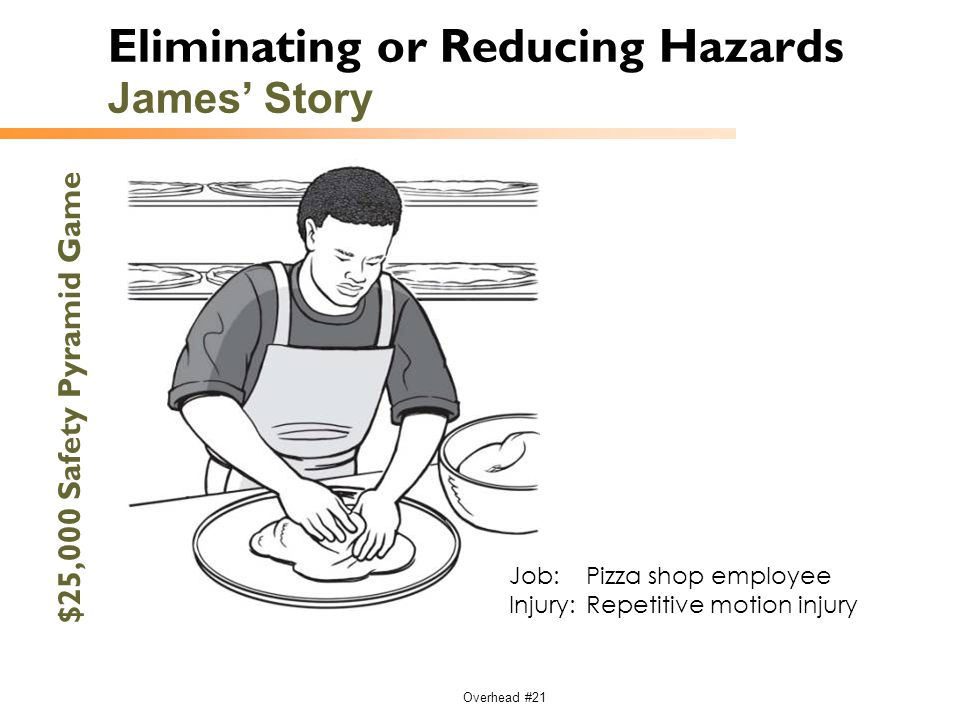 Eliminating or Reducing Hazards James' Story