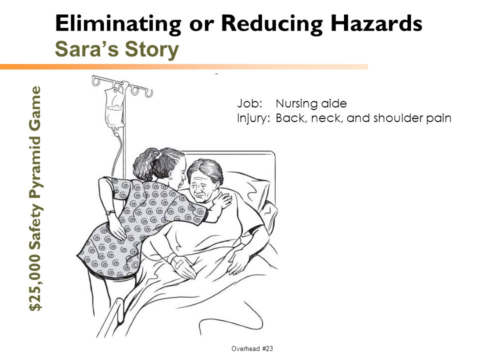 Eliminating or Reducing Hazards Sara's Story