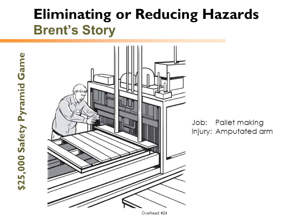 Eliminating or Reducing Hazards Brent's Story