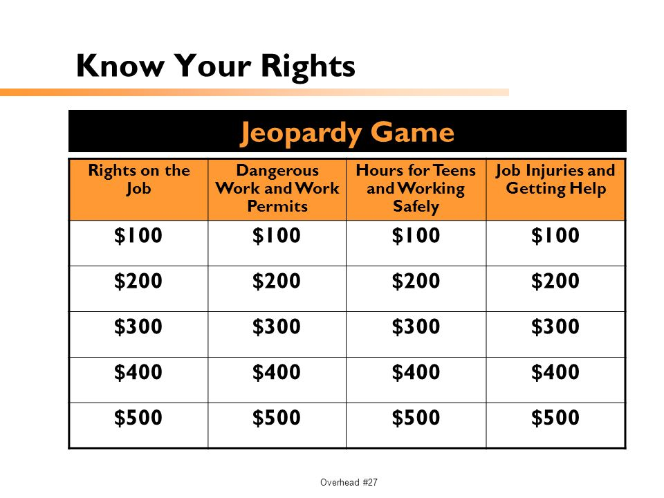 Know Your Rights Jeopardy Game $100 $200 $300 $400 $500