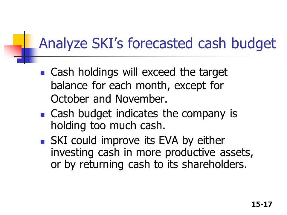 Analyze SKI's forecasted cash budget