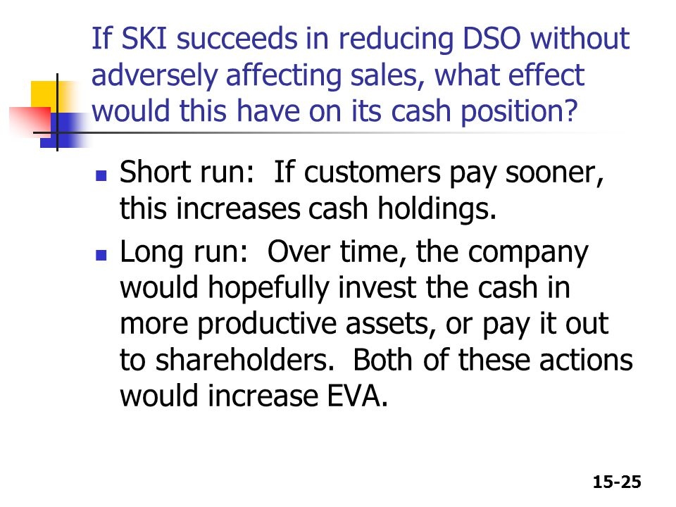 If SKI succeeds in reducing DSO without adversely affecting sales, what effect would this have on its cash position