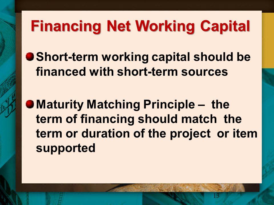 Financing Net Working Capital