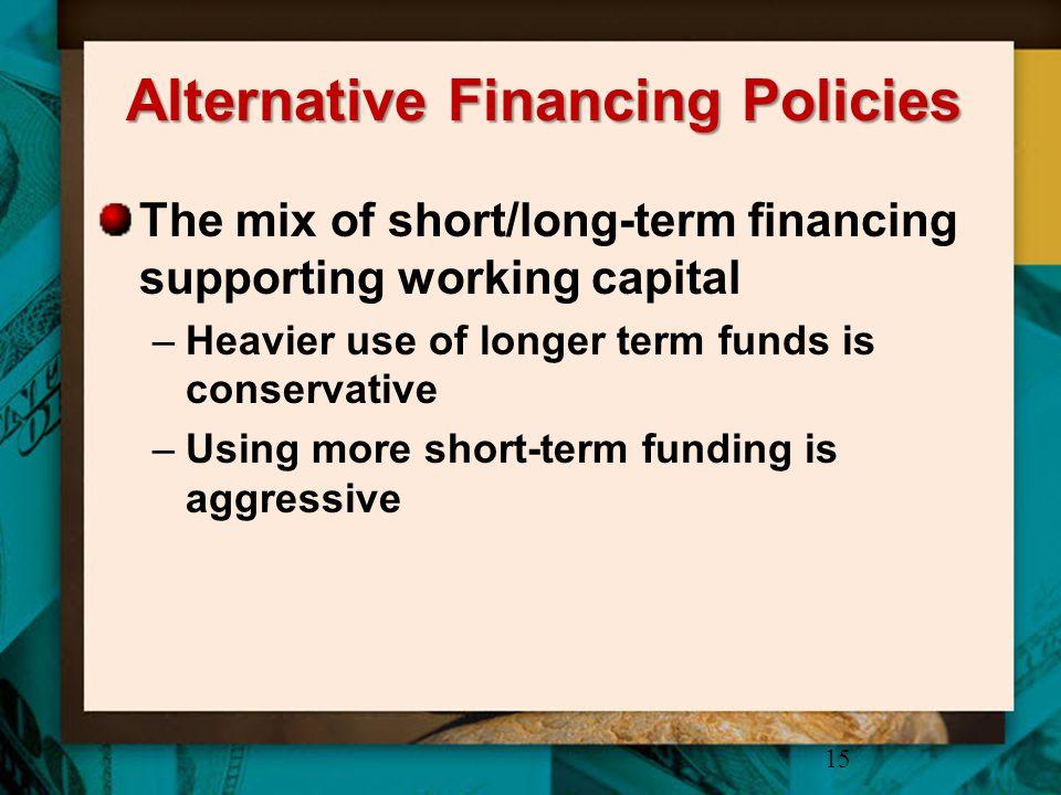 Alternative Financing Policies