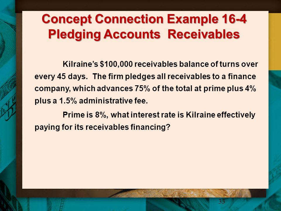 Concept Connection Example 16-4 Pledging Accounts Receivables