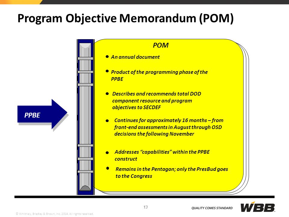 Program Objective Memorandum (POM)