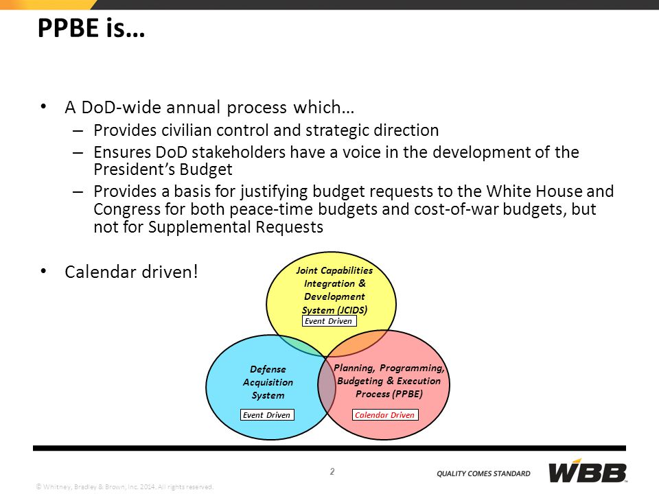 Planning, Programming, Budgeting & Execution Process (PPBE)