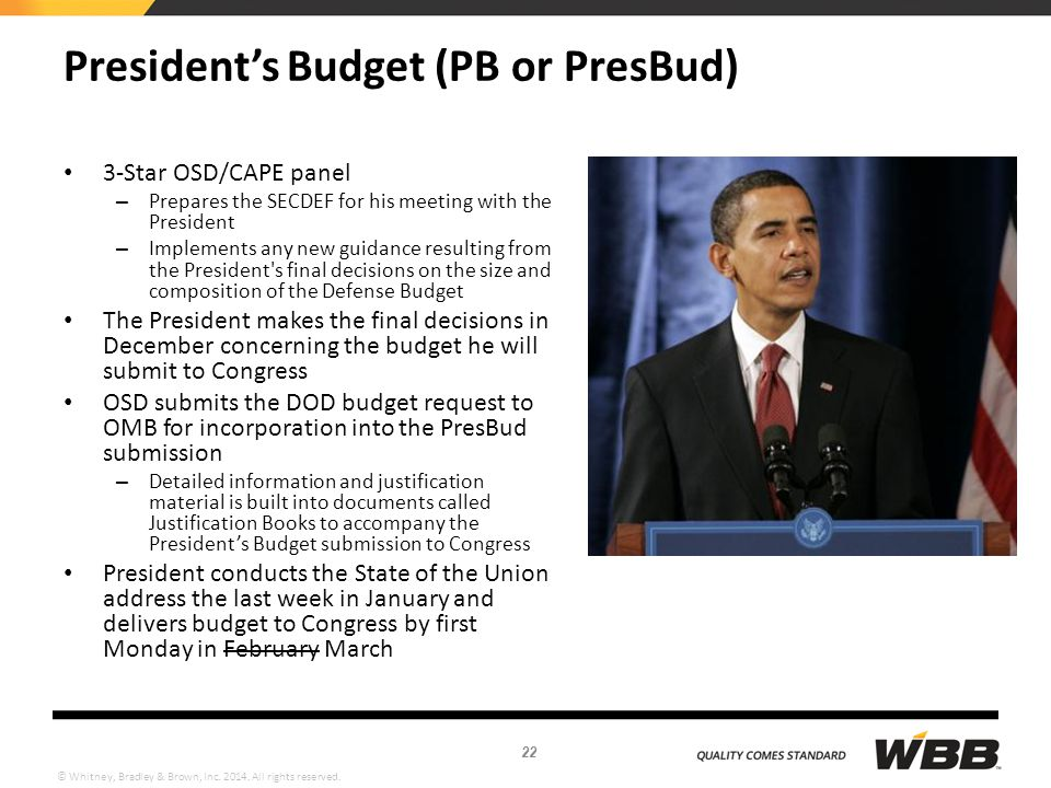 President's Budget (PB or PresBud)