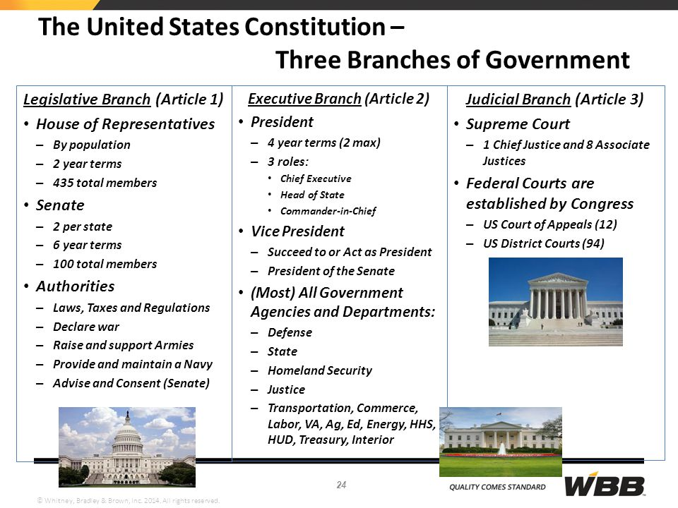 The United States Constitution – Three Branches of Government