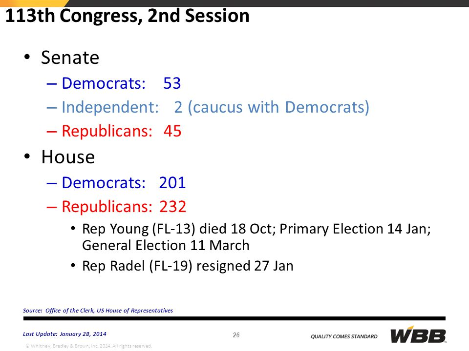 113th Congress, 2nd Session Senate House Democrats: 53