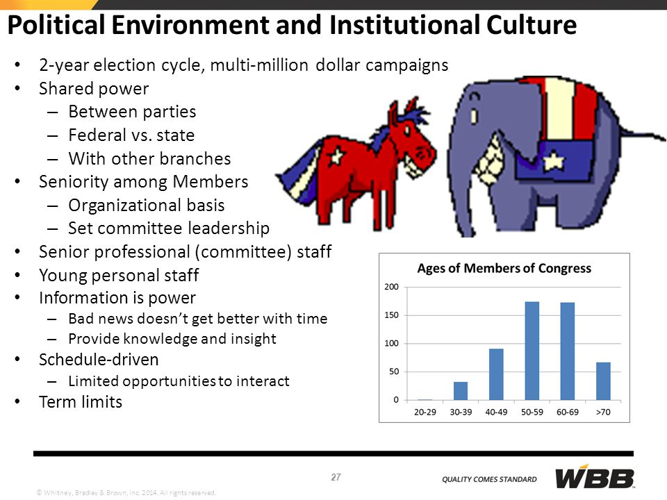 Political Environment and Institutional Culture