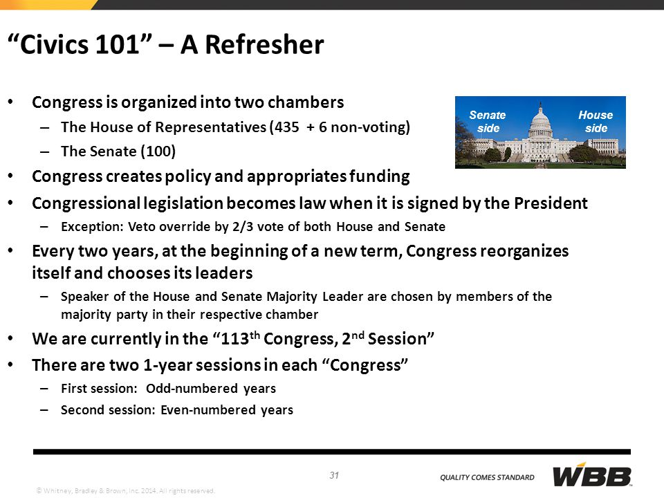 Civics 101 – A Refresher Congress is organized into two chambers