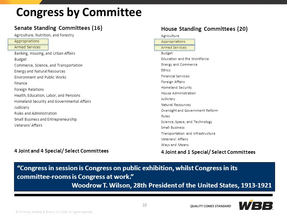 Congress by Committee Senate Standing Committees (16) Agriculture, Nutrition, and Forestry. Appropriations.