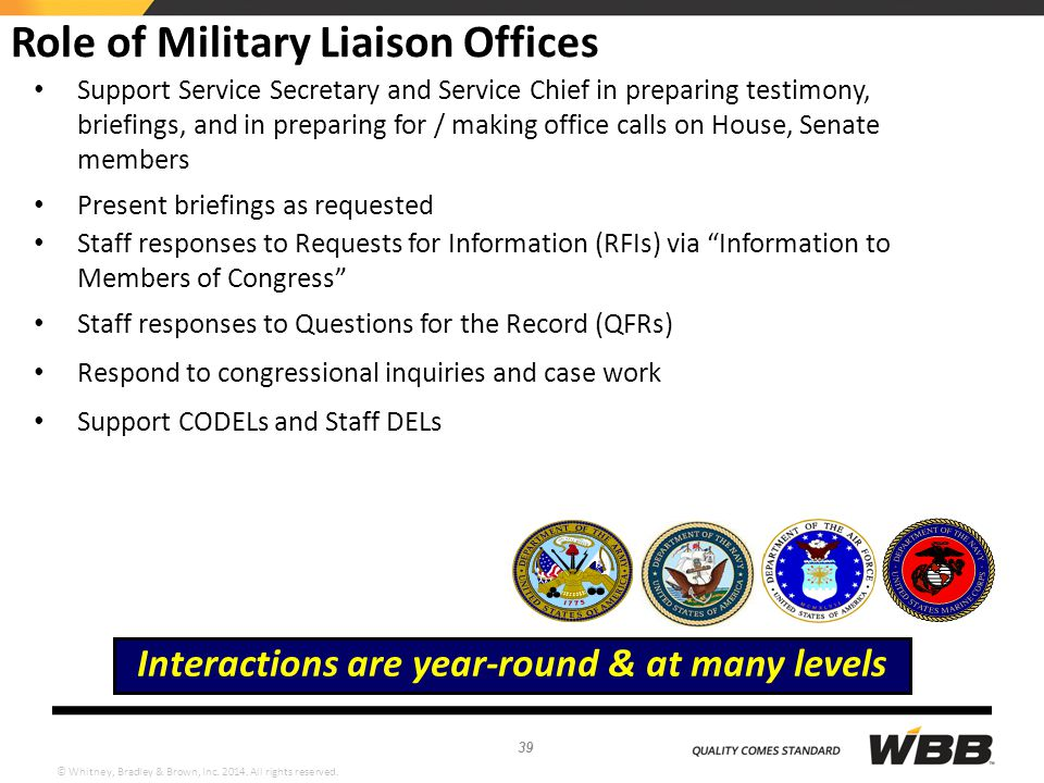 Role of Military Liaison Offices