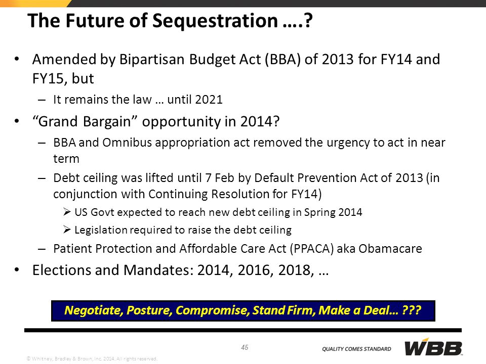The Future of Sequestration ….
