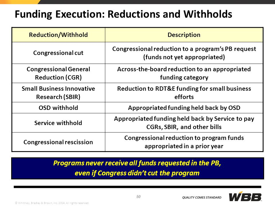 Funding Execution: Reductions and Withholds
