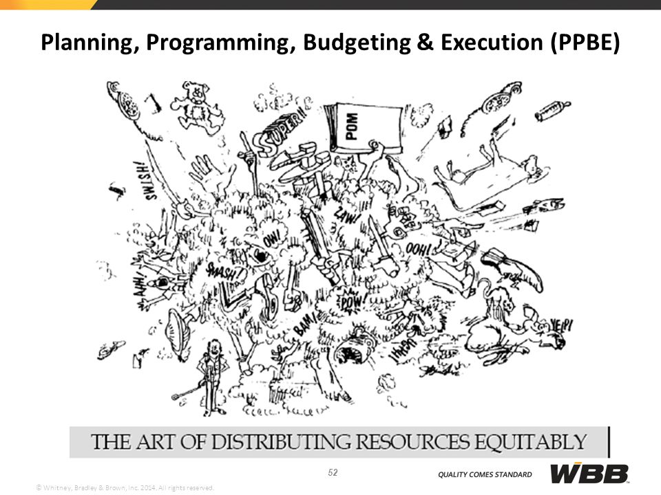 Planning, Programming, Budgeting & Execution (PPBE)