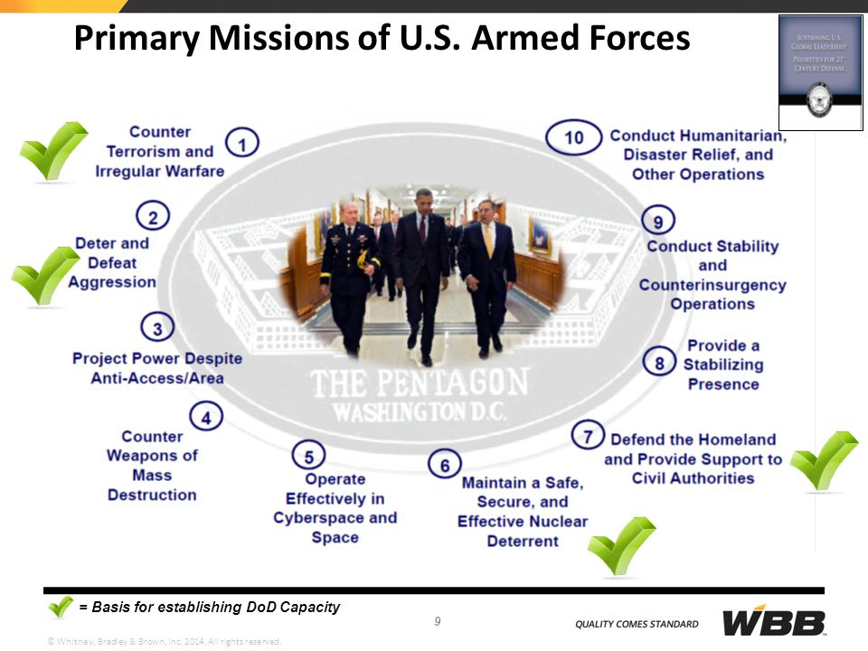 Primary Missions of U.S. Armed Forces