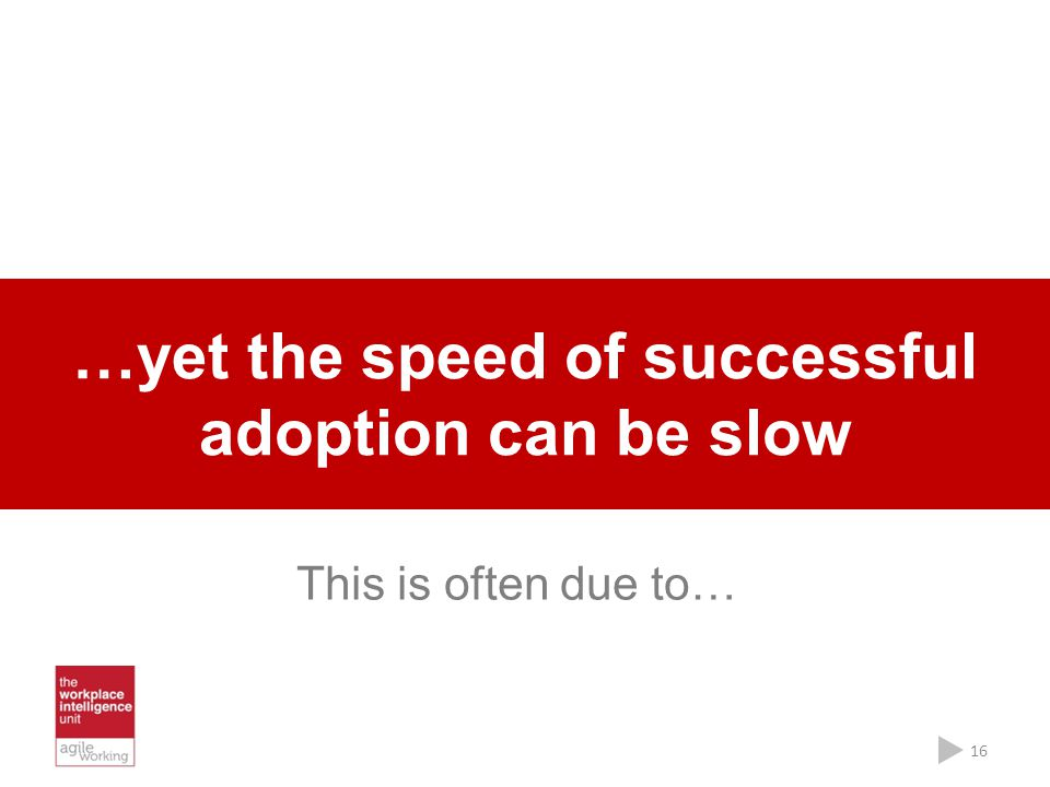 …yet the speed of successful adoption can be slow