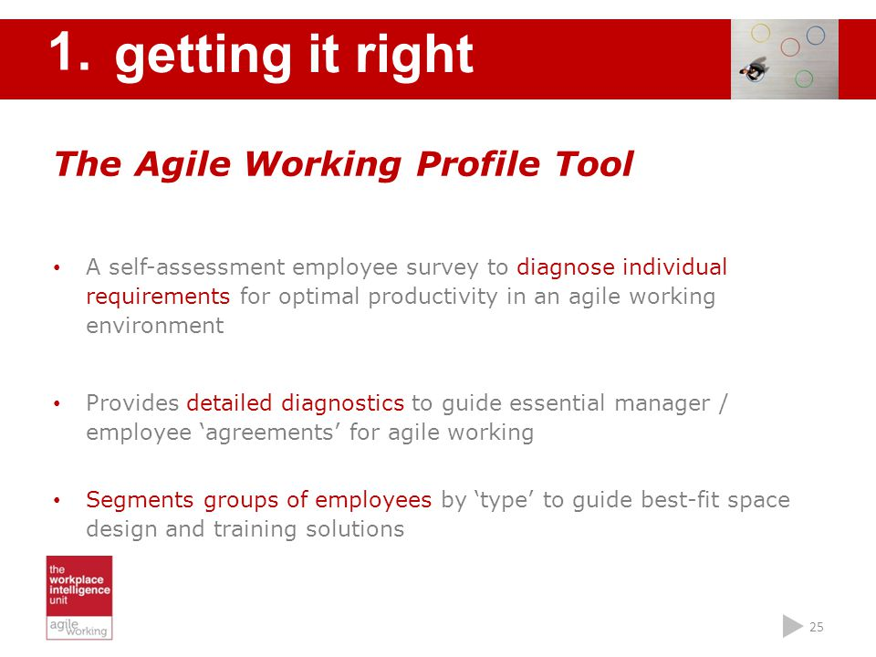 getting it right 1. The Agile Working Profile Tool